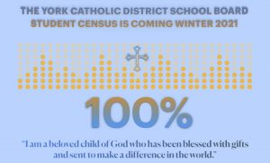 The York Catholic District School Board student census is coming